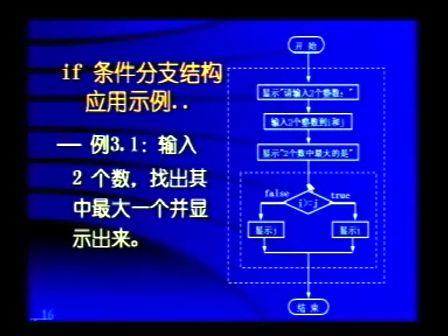 中央广播电视大学C加加语言<font style='color:red;'>程序设计</font>教程 第五集