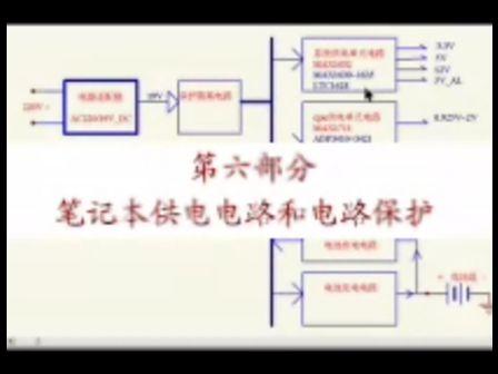 笔记本视频级维修芯片步骤第6集(万网在线电并购的教程图片