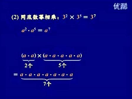 初一数学下3同底数幂的乘法 更多学习资源请看左边详细介绍