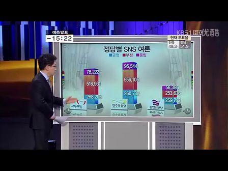 제19대 국회의원 선거