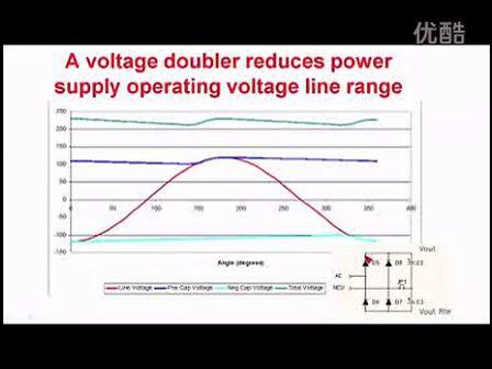 电源设计小贴士37:折中选择输入电容纹波电流的线压范围