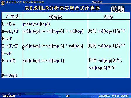 西安交通大学编译原理32