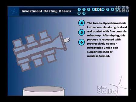 stellite熔模铸造工艺流程