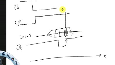 学前班第1课第2.4节_怎么看原理图之<font style='color:red;'>协议</font>类接口之NAND Flash