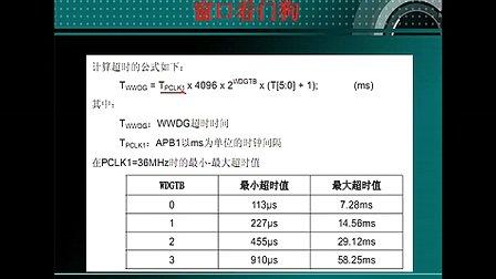 57--窗口看门狗--刘凯老师STM32培训视频