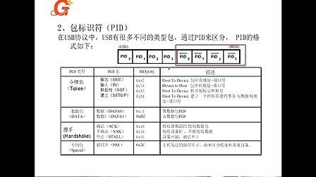 76--高级应用:<font style='color:red;'>USB</font>(二)--刘凯老师STM32培训视频