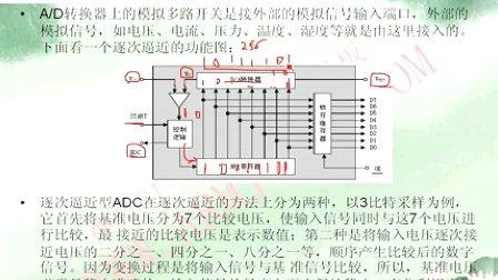 神舟51单片机<font style='color:red;'>ARM单片机</font>从入门到精通第十六讲、AD、DA的学习