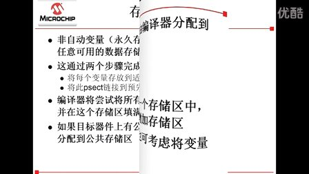 MPLAB® XC8 C编译器的架构特性