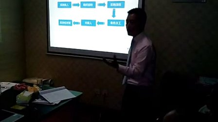蒋观庆老师--杭州某造纸化学品企业大客户营销微咨询课程