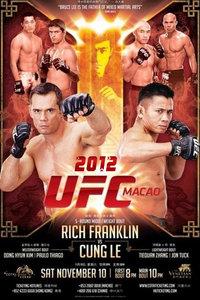 UFC无限制格斗2012